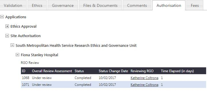 Conduct a Research Governance review
